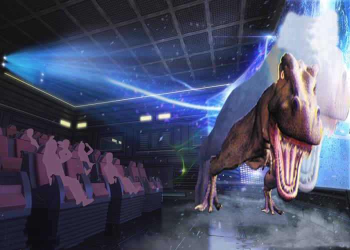 3D电影院投资